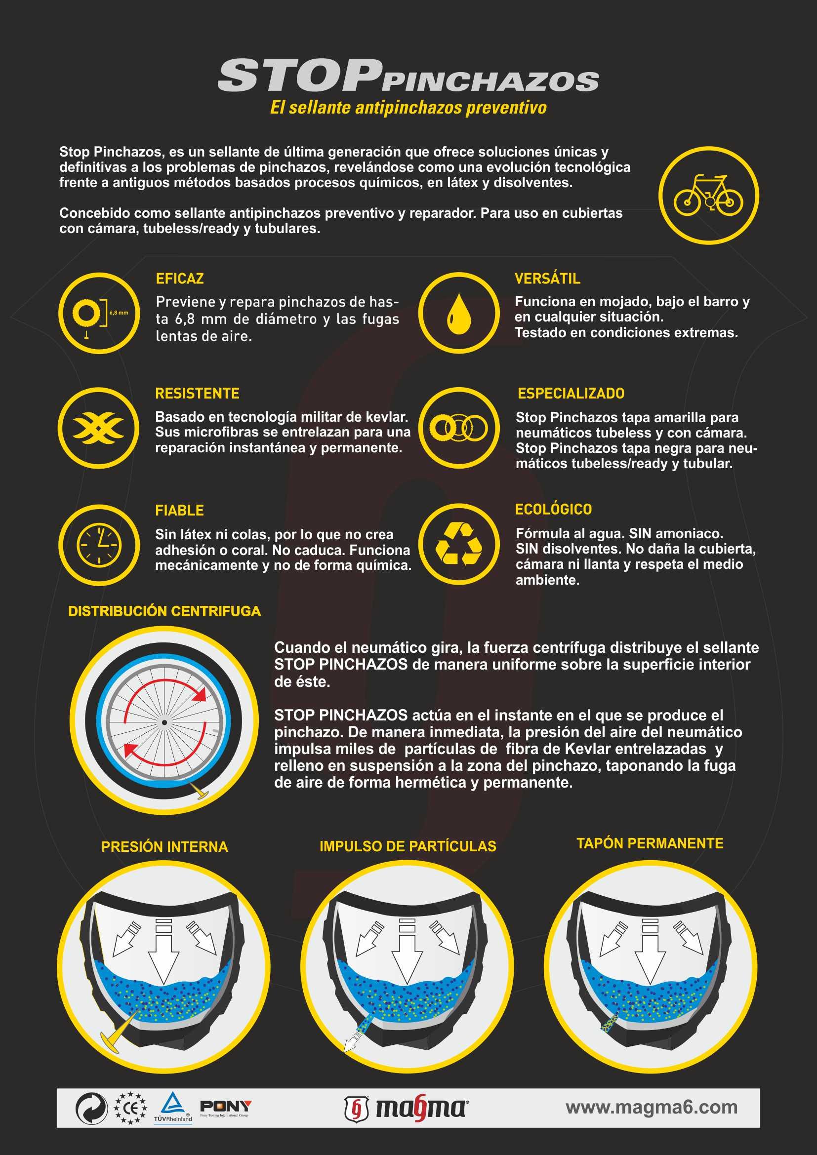 Guía técnica, características y funcionamiento de Stop Pinchazos (I)