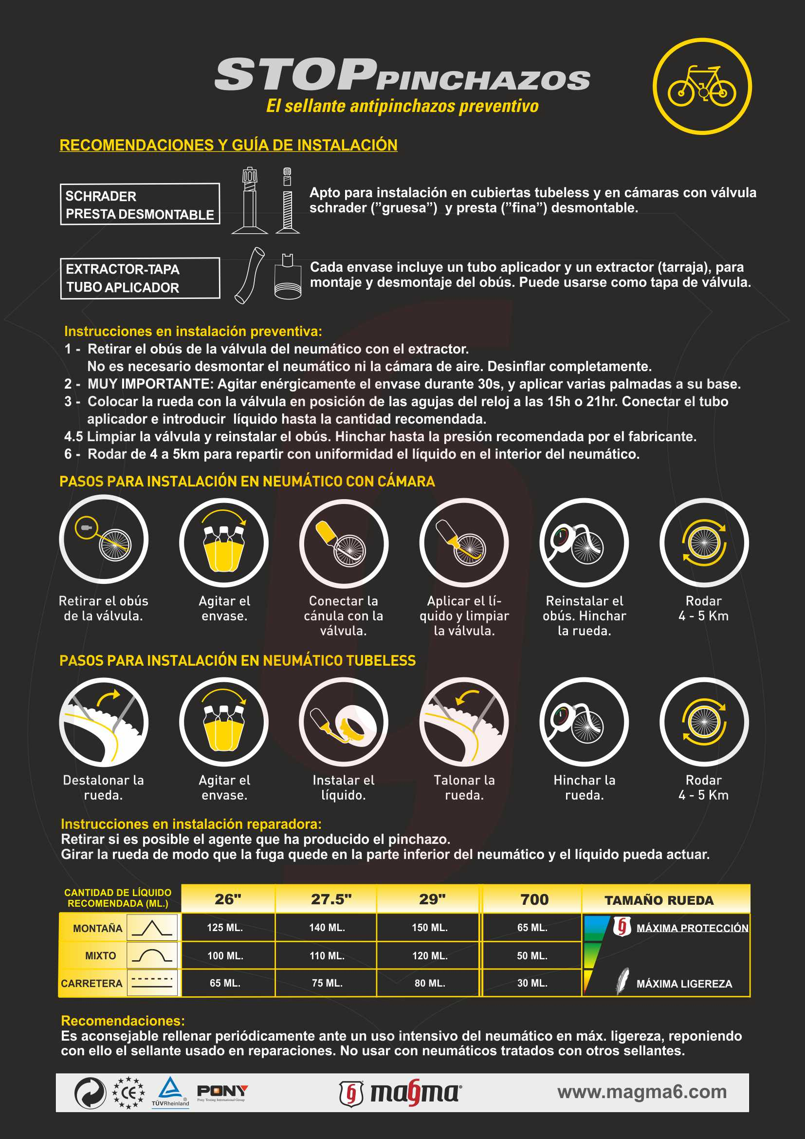 Guía técnica, características y funcionamiento de Stop Pinchazos (II)