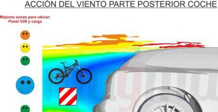 Ejemplo de la zona de menor acción del viento en la aerodinámica posterior del coche